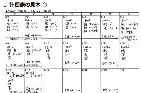 計画表の見本